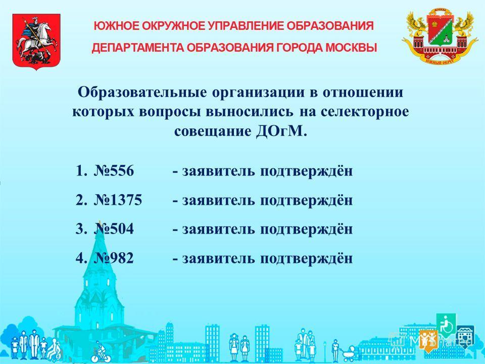 Образовательные организации в отношении которых вопросы выносились на селекторное совещание ДОгМ. 1.556- заявитель подтверждён 2.1375- заявитель подтверждён 3.504- заявитель подтверждён 4.982- заявитель подтверждён