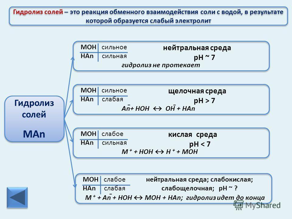 К можно получить электролизом Более сильным восстановителем, чем К будет Более сильным окислителем будет ион Щелочную среду при гидролизе образует раствор соли Роль Al в алюминотермии раствора KCl расплава KCl раствора КNO 3 р-ва смеси КCl u MgCl 2 L