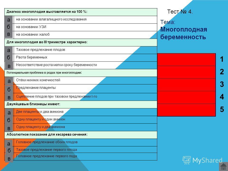 Диагноз многоплодия выставляется на 100 %: на основании влагалищного исследования на основании УЗИ на основании жалоб Для многоплодия во III триместре характерно: Тазовое предлежание плодов Рвота беременных Несоответствие роста матки сроку беременнос