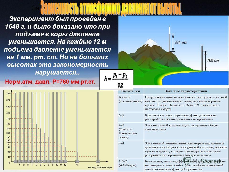 Эксперимент был проведен в 1648 г. и было доказано что при подъеме в горы давление уменьшается. На каждые 12 м подъема давление уменьшается на 1 мм. рт. ст. Но на больших высотах это закономерность нарушается.. Зависимость атмосферного давления от вы