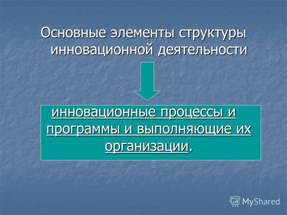 Основные элементы структуры инновационной деятельности инновационные процессы и программы и выполняющие их организации.