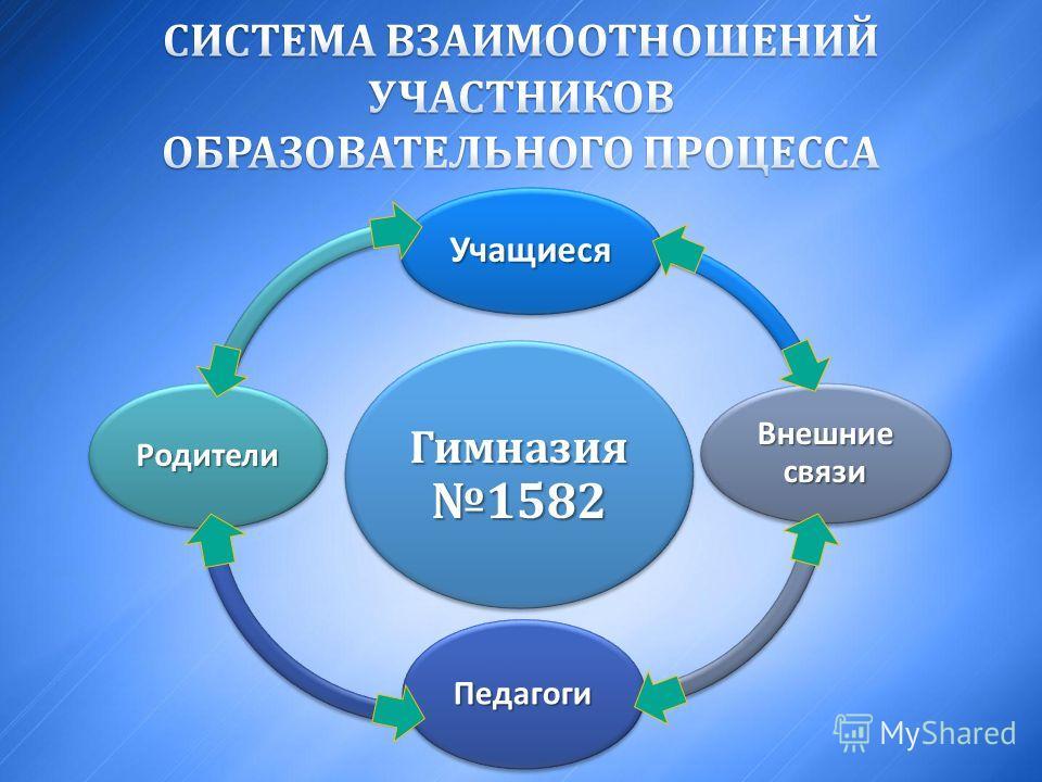 Гимназия 1582 Учащиеся Внешние связи Педагоги Родители