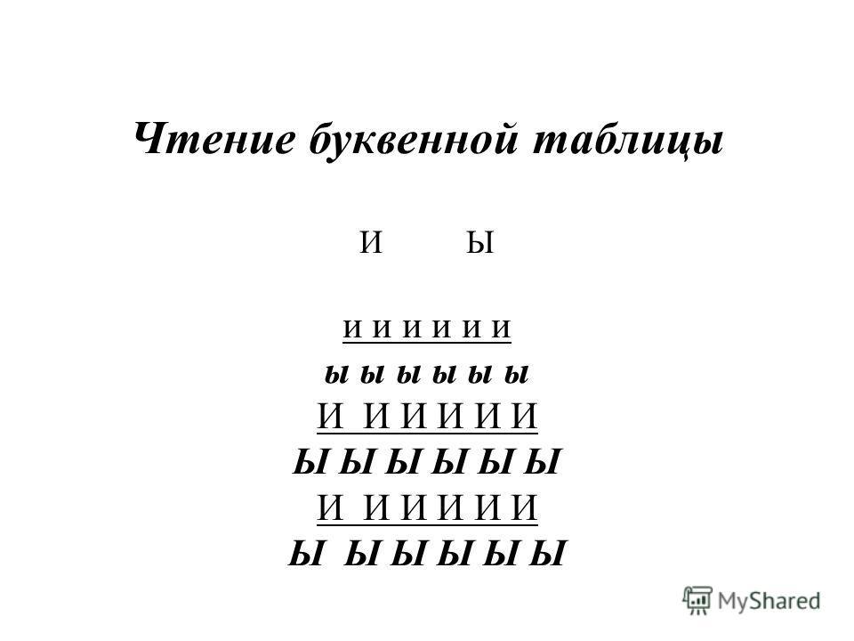 Чтение буквенной таблицы И Ы и и и и и и ы ы ы ы ы ы И И И И И И Ы Ы Ы Ы Ы Ы И И И И И И Ы Ы Ы Ы Ы Ы