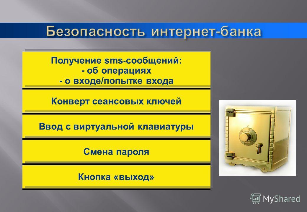 Ввод с виртуальной клавиатуры Смена пароля Конверт сеансовых ключей Получение sms - сообщений: - об операциях - о входе/попытке входа Получение sms - сообщений: - об операциях - о входе/попытке входа Кнопка «выход»