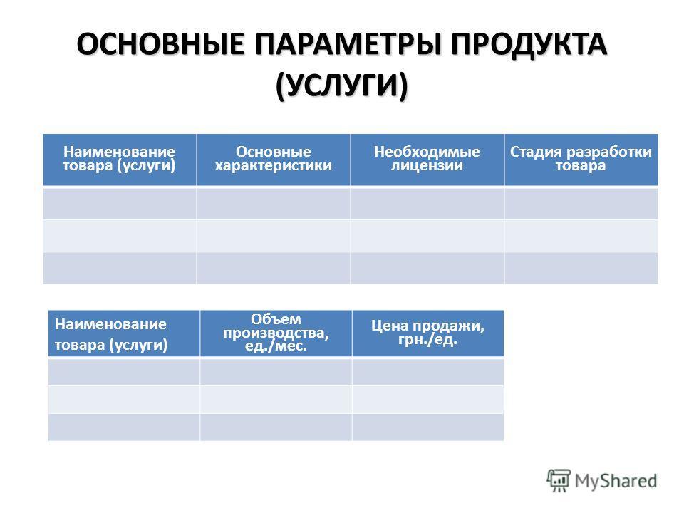 Наименование товара (услуги) Основные характеристики Необходимые лицензии Стадия разработки товара ОСНОВНЫЕ ПАРАМЕТРЫ ПРОДУКТА (УСЛУГИ) Наименование товара (услуги) Объем производства, ед./мес. Цена продажи, грн./ед.
