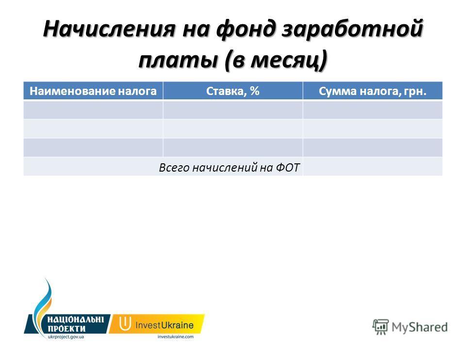 Начисления на фонд заработной платы (в месяц) Наименование налогаСтавка, %Сумма налога, грн. Всего начислений на ФОТ
