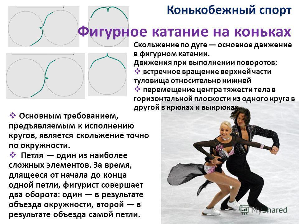 Фигурное катание на коньках Основным требованием, предъявляемым к исполнению кругов, является скольжение точно по окружности. Петля один из наиболее сложных элементов. За время, длящееся от начала до конца одной петли, фигурист совершает два оборота: