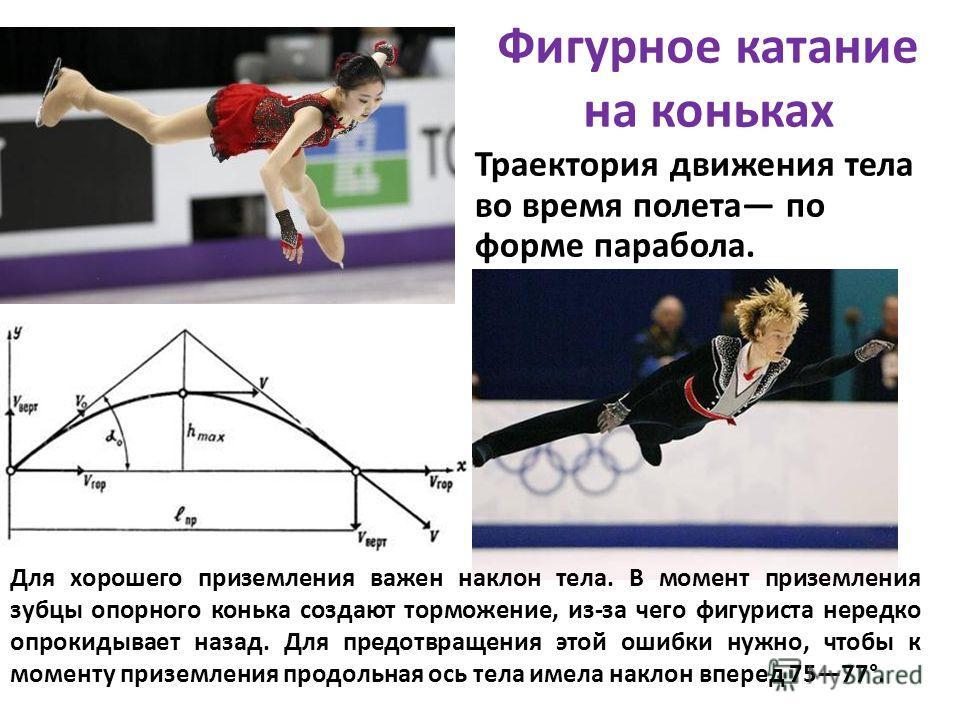 Фигурное катание на коньках Траектория движения тела во время полета по форме парабола. Для хорошего приземления важен наклон тела. В момент приземления зубцы опорного конька создают торможение, из-за чего фигуриста нередко опрокидывает назад. Для пр