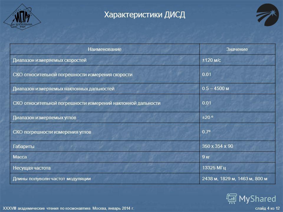XXXVIII академические чтения по космонавтике. Москва, январь 2014 г. слайд 4 из 12 Характеристики ДИСД НаименованиеЗначение Диапазон измеряемых скоростей±120 м/c СКО относительной погрешности измерения скорости 0.01 Диапазон измеряемых наклонных даль