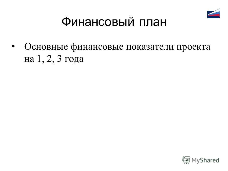 Финансовый план Основные финансовые показатели проекта на 1, 2, 3 года