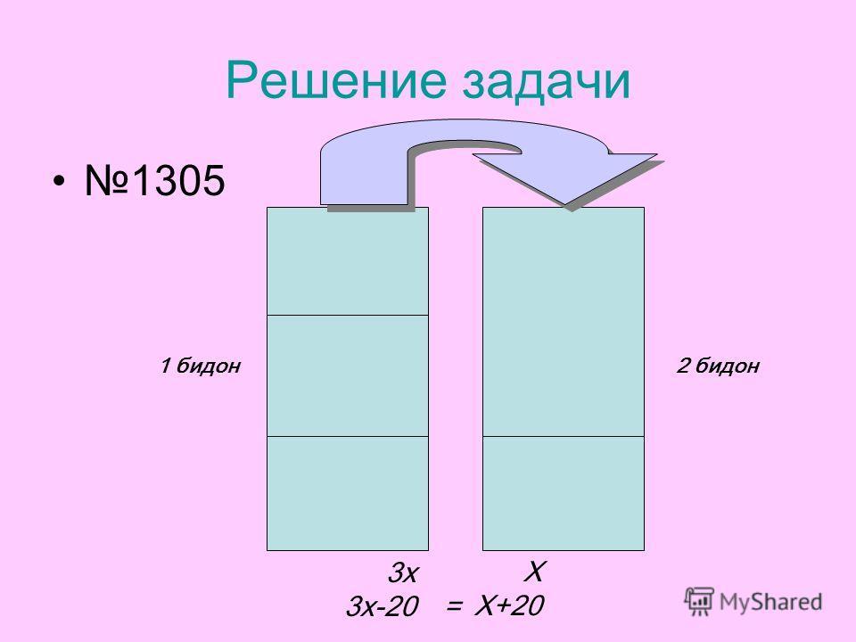 Решение задачи 1305 3x 3x-20 X X+20 = 1 бидон2 бидон