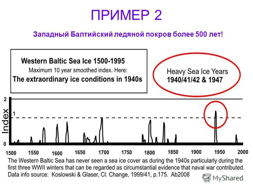 ПРИМЕР 2 Западный Балтийский ледяной покров более 500 лет!