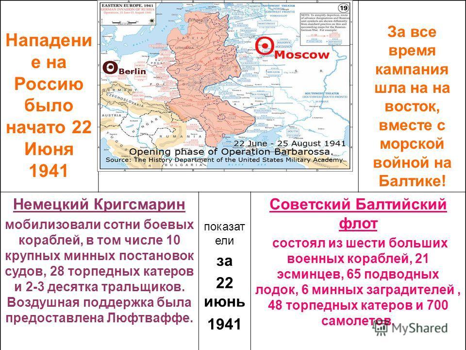 Нападени е на Россию было начато 22 Июня 1941 За все время кампания шла на на восток, вместе с морской войной на Балтике! Немецкий Кригсмарин мобилизовали сотни боевых кораблей, в том числе 10 крупных минных постановок судов, 28 торпедных катеров и 2