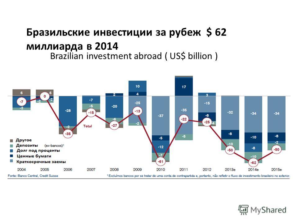 Brazilian investment abroad ( US$ billion ) Бразильские инвестиции за рубеж $ 62 миллиарда в 2014