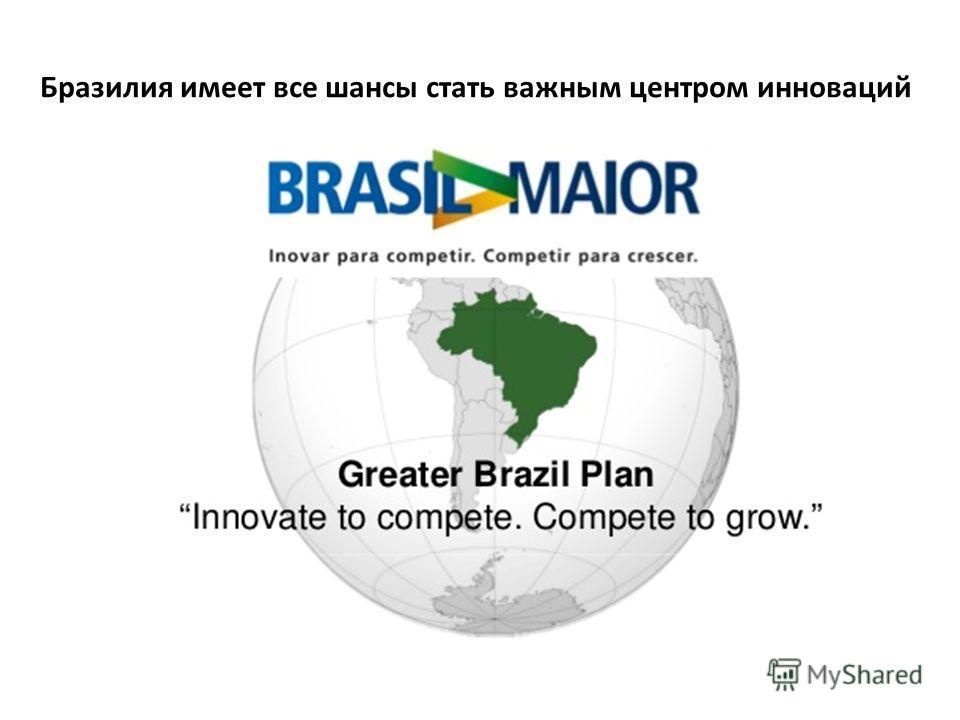 Бразилия имеет все шансы стать важным центром инноваций