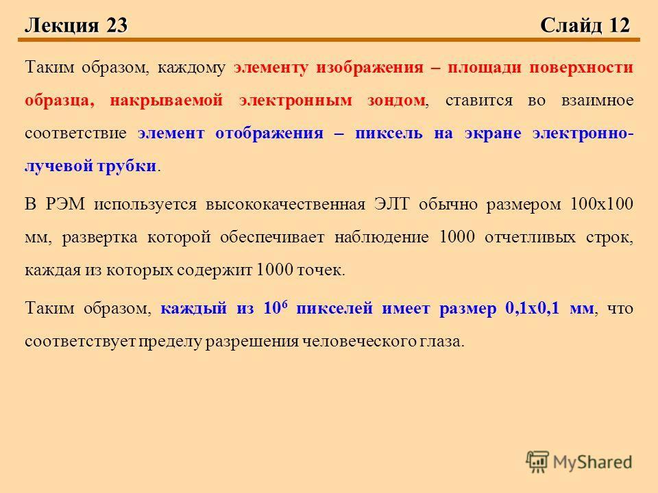 Лекция 23 Слайд 12 Таким образом, каждому элементу изображения – площади поверхности образца, накрываемой электронным зондом, ставится во взаимное соответствие элемент отображения – пиксель на экране электронно- лучевой трубки. В РЭМ используется выс