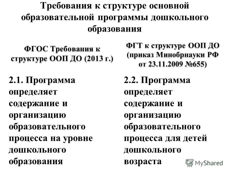 ФГОС Требования к структуре ООП ДО (2013 г.) ФГТ к структуре ООП ДО (приказ Минобрнауки РФ от 23.11.2009 655) 2.1. Программа определяет содержание и организацию образовательного процесса на уровне дошкольного образования 2.2. Программа определяет сод