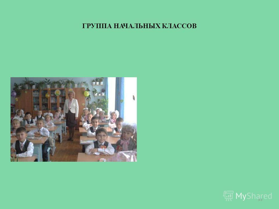 ГРУППА НАЧАЛЬНЫХ КЛАССОВ 33