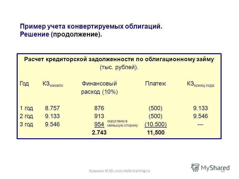 41 Расчет кредиторской задолженности по облигационному займу (тыс. рублей). ГодКЗ начало Финансовый ПлатежКЗ конец года расход (10%) 1 год8.757876(500)9.133 2 год9.133913(500)9.546 3 год9.546954(10.500)--- 2.74311,500 Пример учета конвертируемых обли