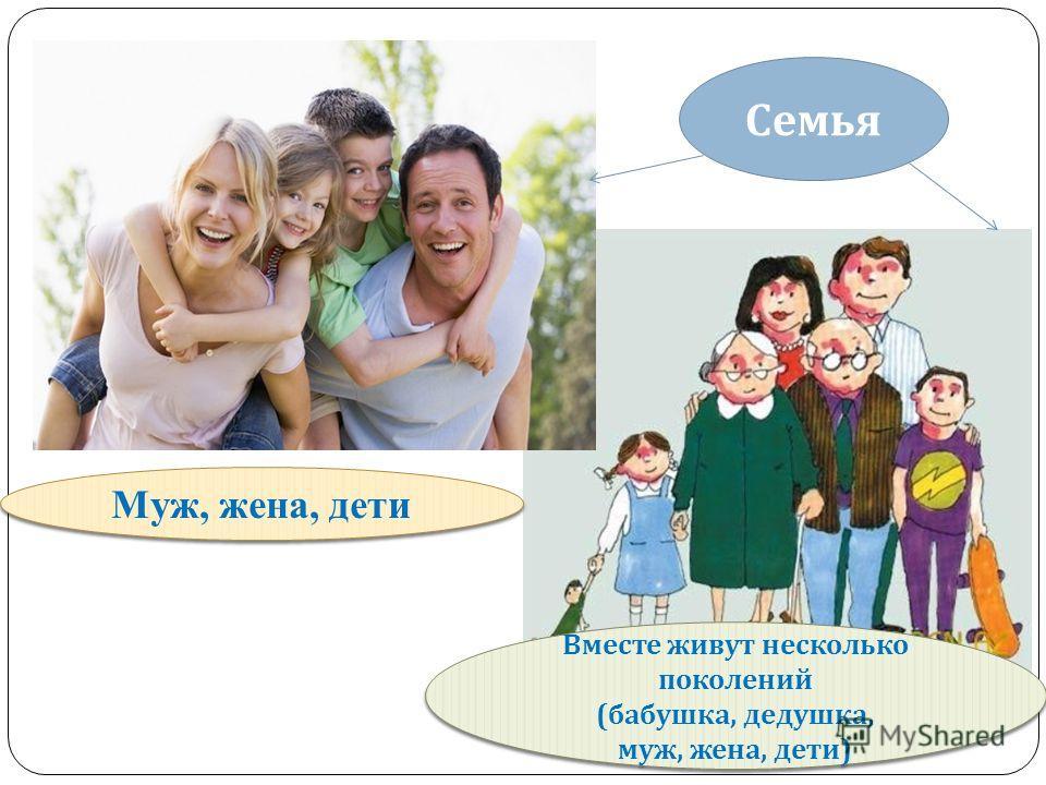 Семья Муж, жена, дети Вместе живут несколько поколений ( бабушка, дедушка, муж, жена, дети ) Вместе живут несколько поколений ( бабушка, дедушка, муж, жена, дети )
