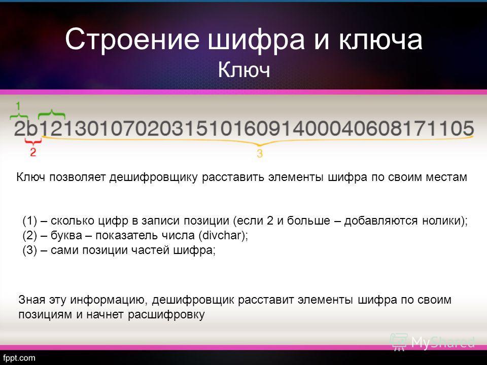 Строение шифра и ключа Ключ Ключ позволяет дешифровщику расставить элементы шифра по своим местам (1)– сколько цифр в записи позиции (если 2 и больше – добавляются нолики); (2)– буква – показатель числа (divchar); (3)– сами позиции частей шифра; Зная