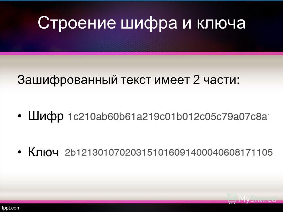 Строение шифра и ключа Зашифрованный текст имеет 2 части: Шифр Ключ