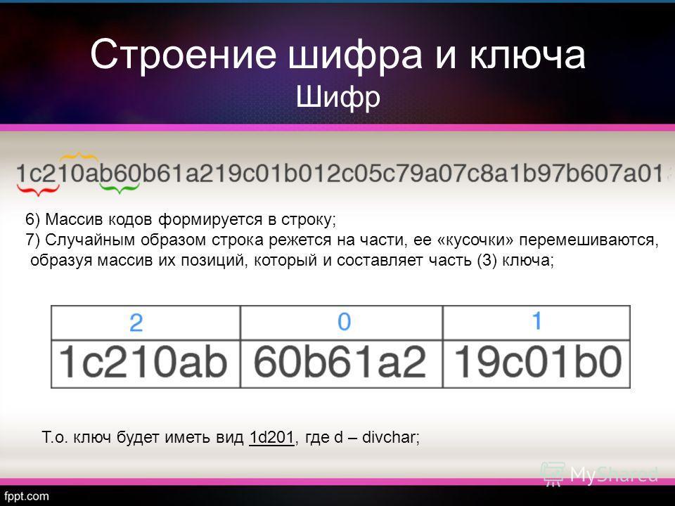 Строение шифра и ключа Шифр 6) Массив кодов формируется в строку; 7) Случайным образом строка режется на части, ее «кусочки» перемешиваются, образуя массив их позиций, который и составляет часть (3) ключа; Т.о. ключ будет иметь вид 1d201, где d – div
