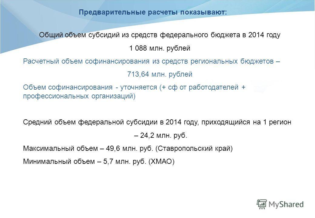 Предварительные расчеты показывают: Общий объем субсидий из средств федерального бюджета в 2014 году 1 088 млн. рублей Расчетный объем софинансирования из средств региональных бюджетов – 713,64 млн. рублей Объем софинансирования - уточняется (+ сф от