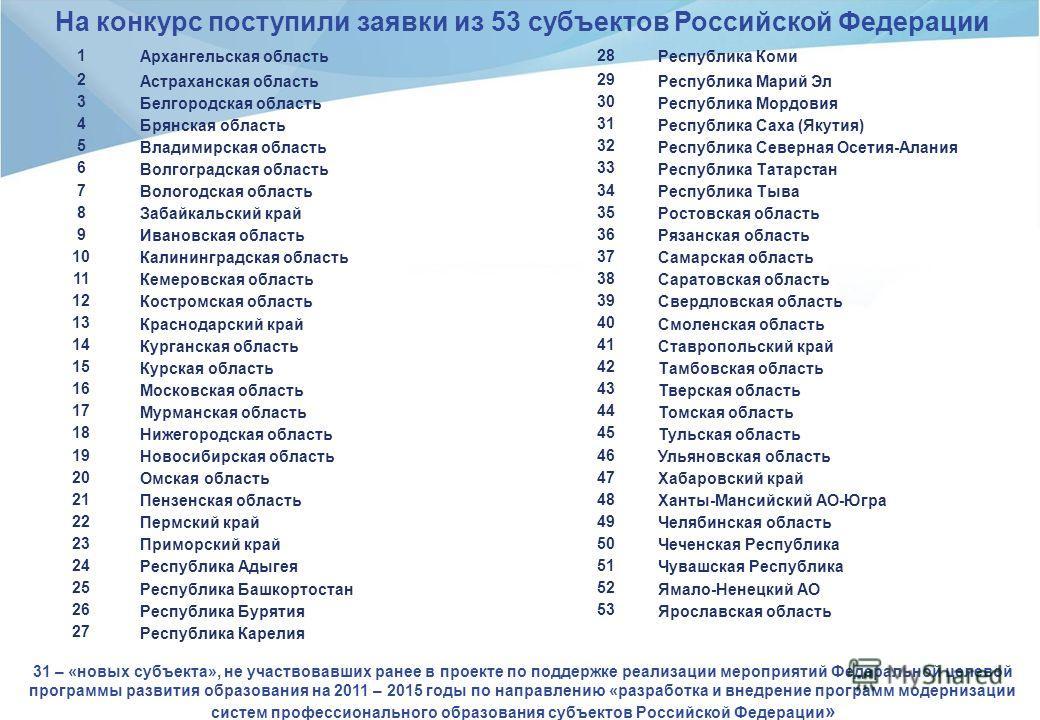 На конкурс поступили заявки из 53 субъектов Российской Федерации 31 – «новых субъекта», не участвовавших ранее в проекте по поддержке реализации мероприятий Федеральной целевой программы развития образования на 2011 – 2015 годы по направлению «разраб