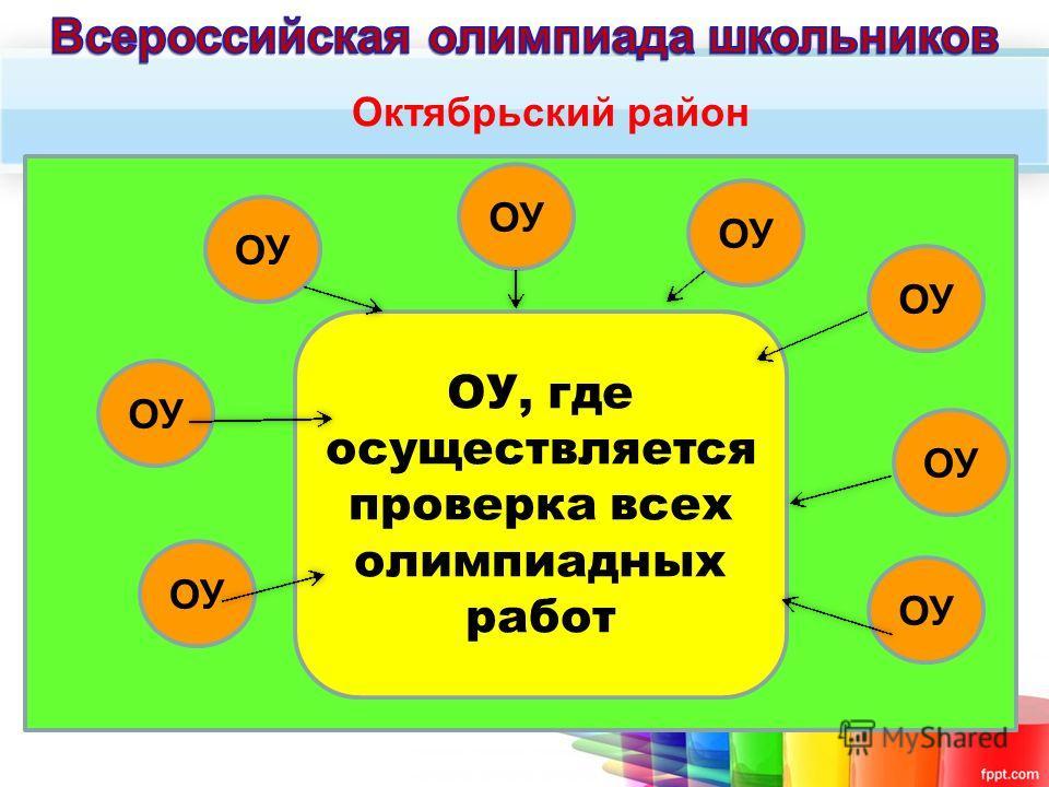 Октябрьский район ОУ, где осуществляется проверка всех олимпиадных работ ОУ