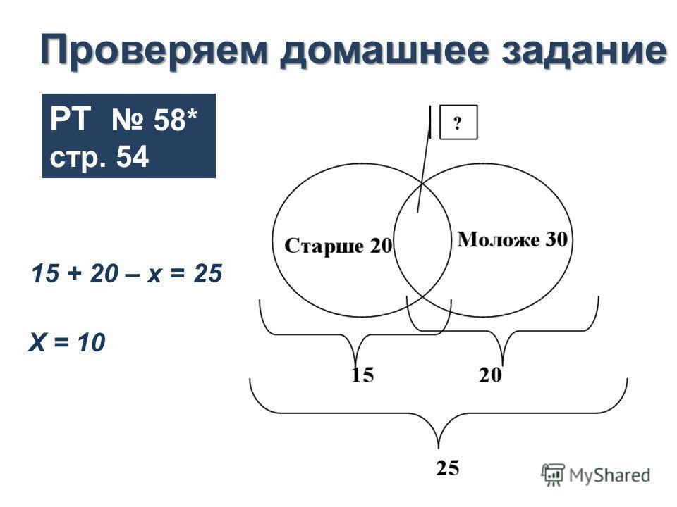 Проверяем домашнее задание РТ 58* стр. 54 15 + 20 – x = 25 Х = 10