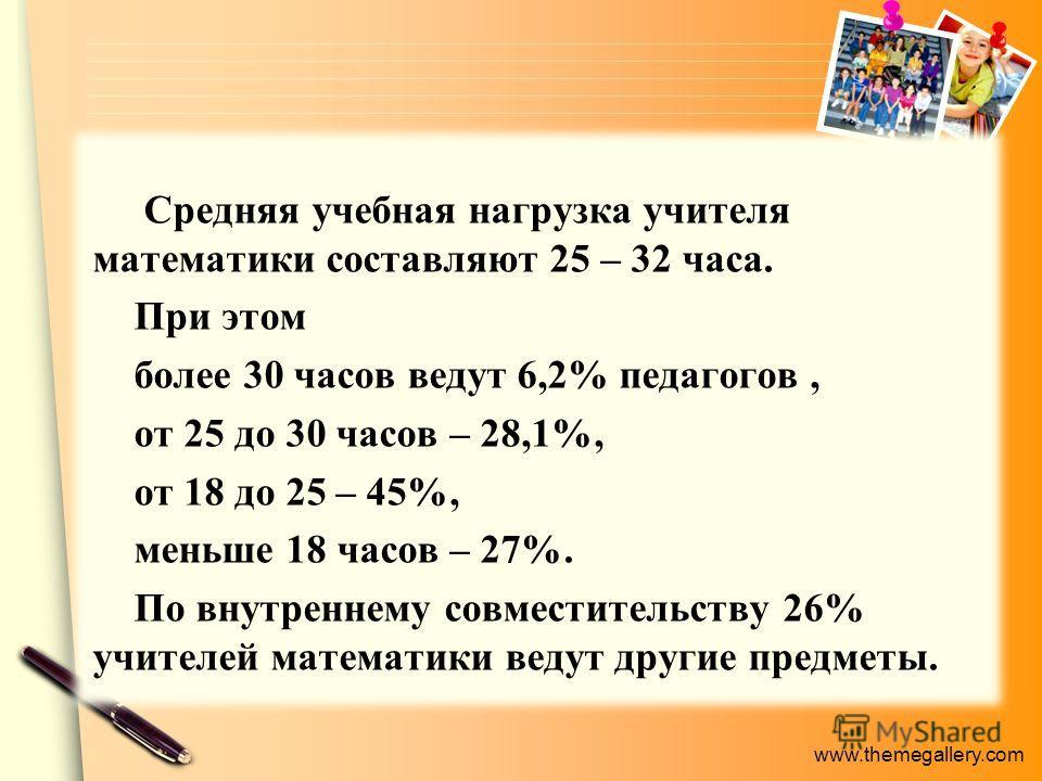 www.themegallery.com Средняя учебная нагрузка учителя математики составляют 25 – 32 часа. При этом более 30 часов ведут 6,2% педагогов, от 25 до 30 часов – 28,1%, от 18 до 25 – 45%, меньше 18 часов – 27%. По внутреннему совместительству 26% учителей