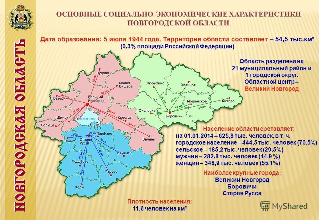 ОСНОВНЫЕ СОЦИАЛЬНО-ЭКОНОМИЧЕСКИЕ ХАРАКТЕРИСТИКИ НОВГОРОДСКОЙ ОБЛАСТИ Область разделена на 21 муниципальный район и 1 городской округ. Областной центр – Великий Новгород Дата образования: 5 июля 1944 года. Территория области составляет – 54,5 тыс.км²