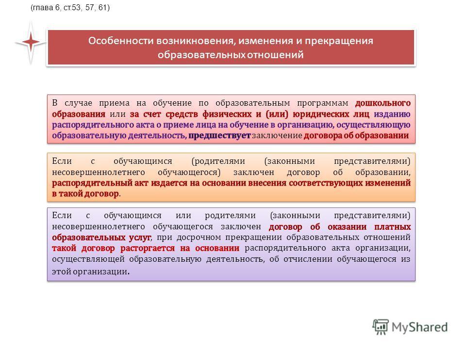 (глава 6, ст.53, 57, 61) Особенности возникновения, изменения и прекращения образовательных отношений
