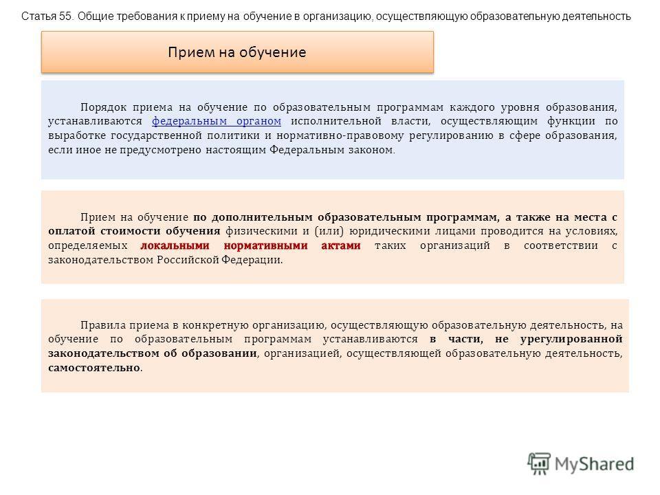 Статья 55. Общие требования к приему на обучение в организацию, осуществляющую образовательную деятельность Порядок приема на обучение по образовательным программам каждого уровня образования, устанавливаются федеральным органом исполнительной власти