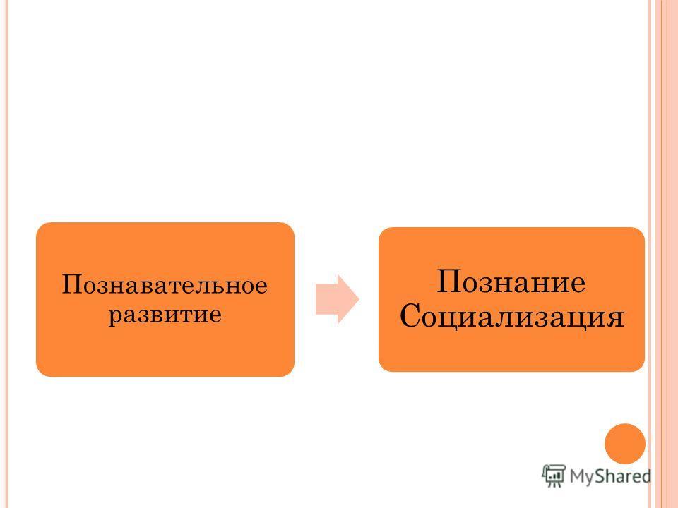 Познавательное развитие Познание Социализация