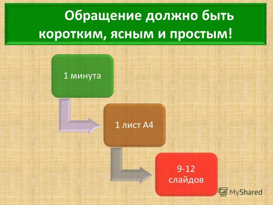 Обращение должно быть коротким, ясным и простым! 1 минута1 лист А4 9-12 слайдов
