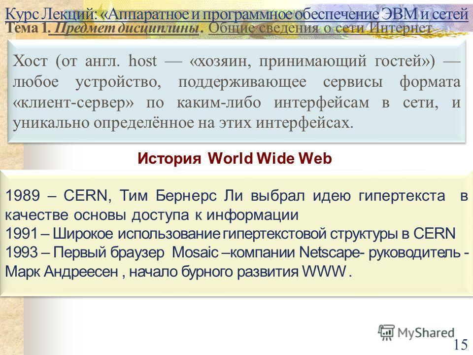 Курс Лекций: «Аппаратное и программное обеспечение ЭВМ и сетей Тема 1. Предмет дисциплины. Общие сведения о сети Интернет 15 Хост (от англ. host «хозяин, принимающий гостей») любое устройство, поддерживающее сервисы формата «клиент-сервер» по каким-л