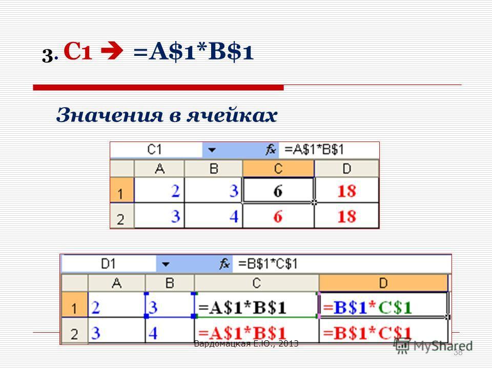 38 3. C1 =A$1*B$1 Значения в ячейках Вардомацкая Е.Ю., 2013