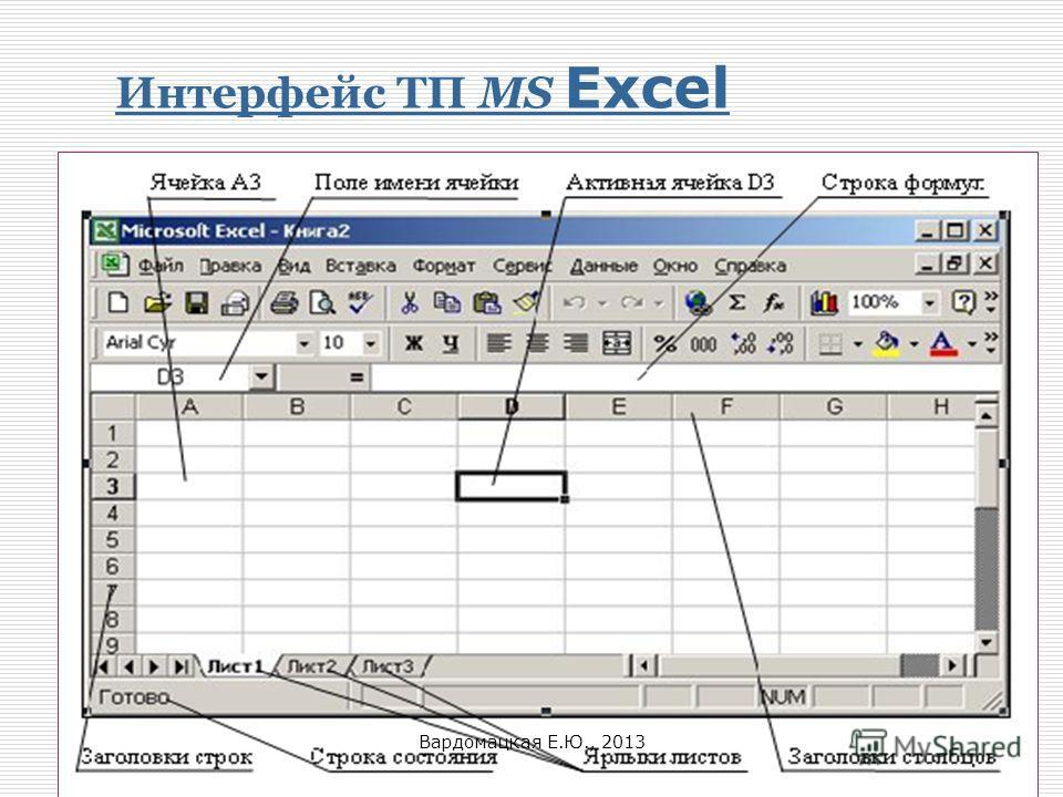 4 Интерфейс ТП MS Excel Вардомацкая Е.Ю., 2013