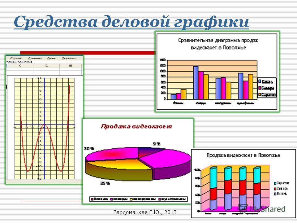 Средства деловой графики 48 Вардомацкая Е.Ю., 2013