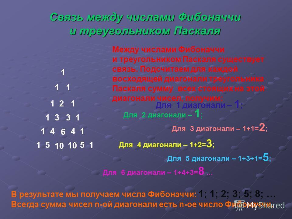 1 11 121 1331 14 6 41 15 10 51 Связь между числами Фибоначчи и треугольником Паскаля Между числами Фибоначчи и треугольником Паскаля существует связь. Подсчитаем для каждой восходящей диагонали треугольника Паскаля сумму всех стоящих на этой диагонал
