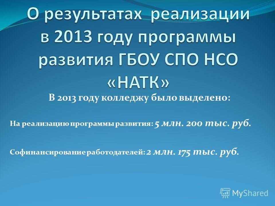 В 2013 году колледжу было выделено: На реализацию программы развития: 5 млн. 200 тыс. руб. Софинансирование работодателей: 2 млн. 175 тыс. руб.