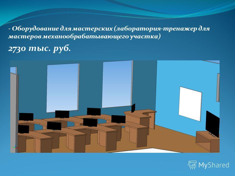 - Оборудование для мастерских (лаборатория-тренажер для мастеров механообрабатывающего участка) 2730 тыс. руб.