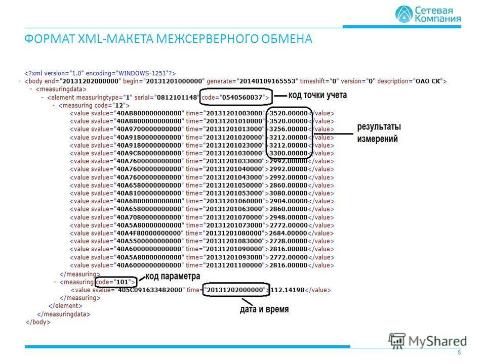 ФОРМАТ XML-МАКЕТА МЕЖСЕРВЕРНОГО ОБМЕНА 8