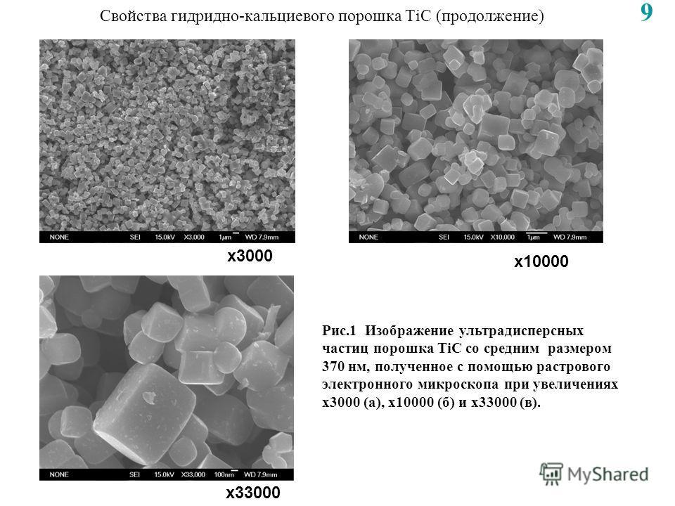 Свойства гидридно-кальциевого порошка TiC (продолжение) 9 Рис.1 Изображение ультрадисперсных частиц порошка TiC со средним размером 370 нм, полученное с помощью растрового электронного микроскопа при увеличениях х3000 (а), х10000 (б) и х33000 (в). х1