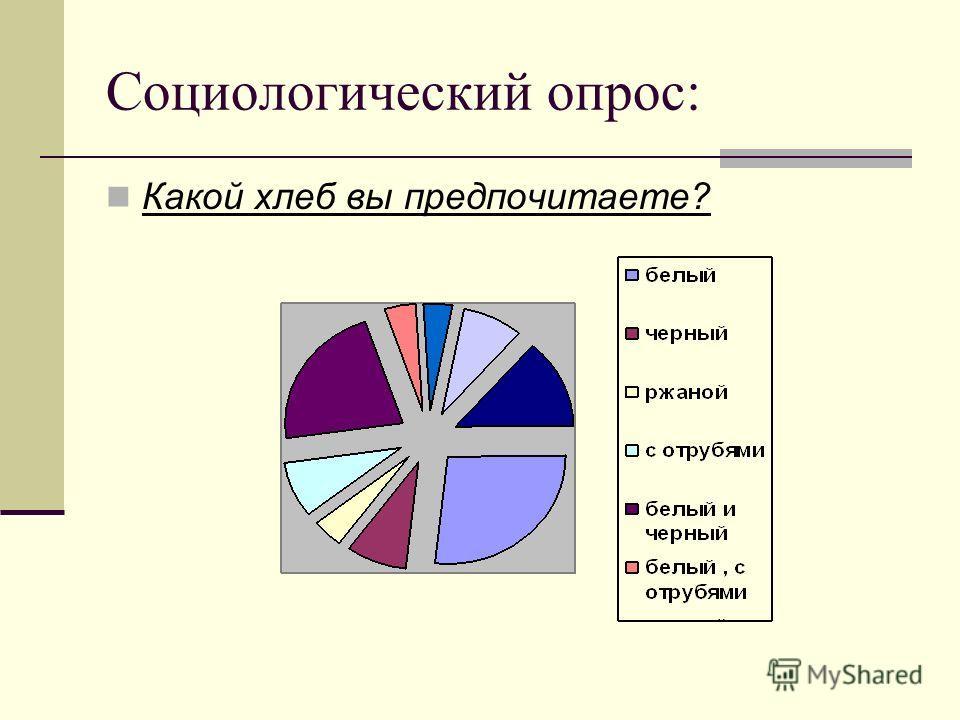 Социологический опрос: Какой хлеб вы предпочитаете?