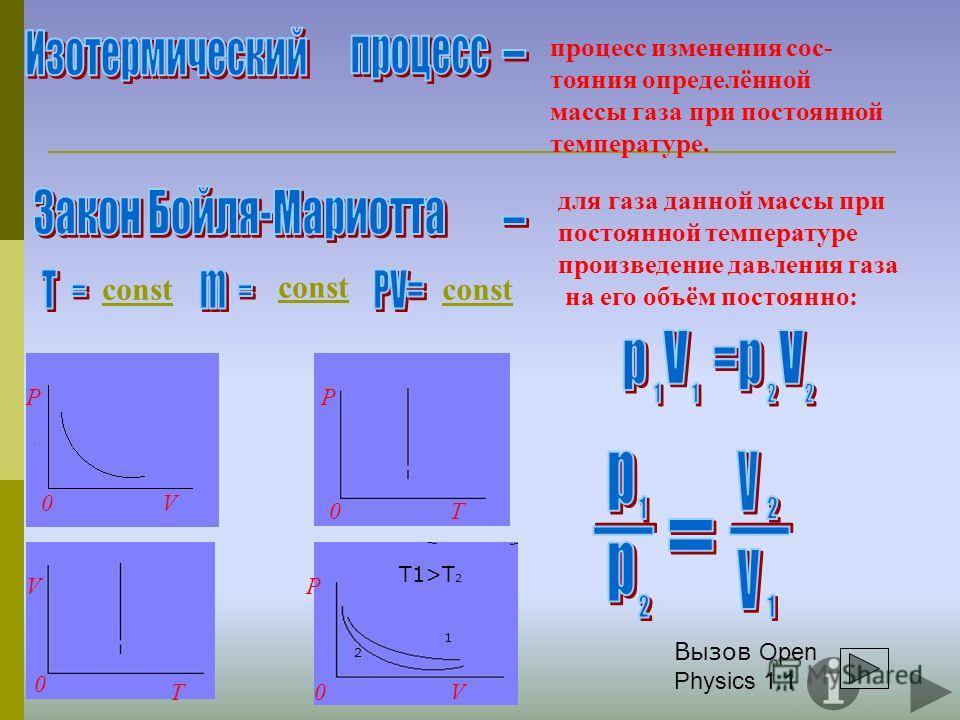 процессы, при которых один из термодинамических параметров состояния сохраняется постоянным. const ИЗОТЕРМА ИЗОБАРА ИЗОХОРА