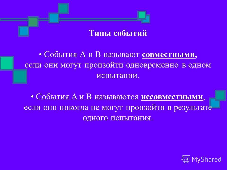Типы событий События А и В называют совместными, если они могут произойти одновременно в одном испытании. События A и B называются несовместными, если они никогда не могут произойти в результате одного испытания.