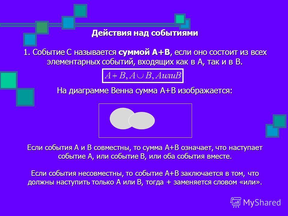 Действия над событиями 1. Событие C называется суммой A+B, если оно состоит из всех элементарных событий, входящих как в A, так и в B. На диаграмме Венна сумма А+В изображается: Если события А и В совместны, то сумма А+В означает, что наступает событ
